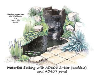 Picture of Waterfall Setting AD806