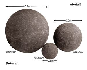 Picture of Spheres